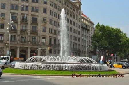 экскурсия по городу Барселона на автобусе